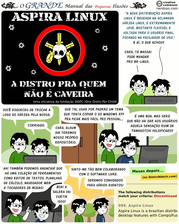 distros linux